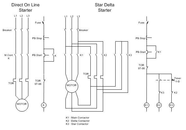 starter ite motor starter wiring diagram dirty weekend hd siemens esp200 wiring diagram at mifinder.co
