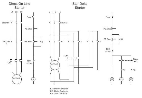 Motor StarterDiagram