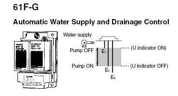 water level control eling elingen dewe rh bayupancoro wordpress com 3-Way Switch Wiring Diagram 3-Way Switch Wiring Diagram